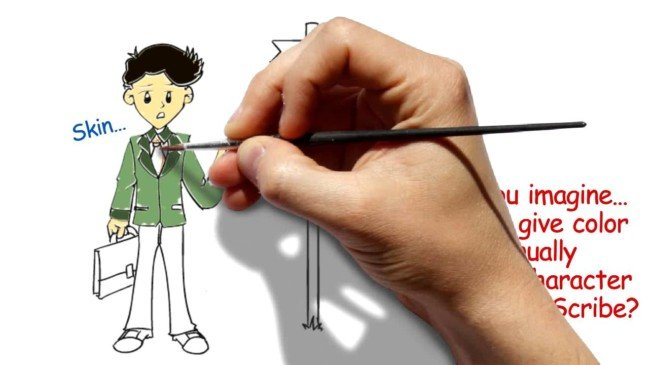 Como Ganar Dinero con Videos Animados